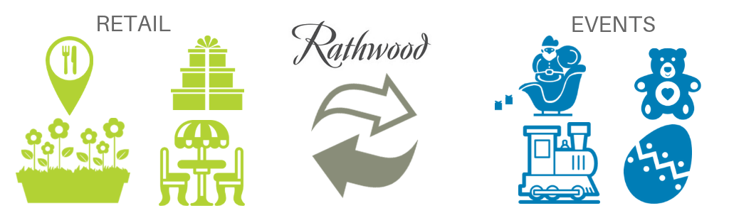 Rathwood is an audit services client icons describe how they have moved from retail to events and how that has regenerated interest in their retail offering.